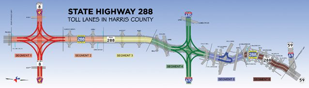 Plan of State Highway 288 divided by construction segments | Drive 288
